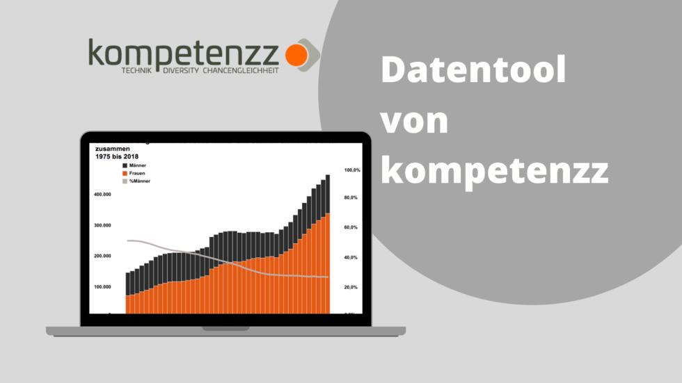 Grafik zum Datentool von kompetenzz